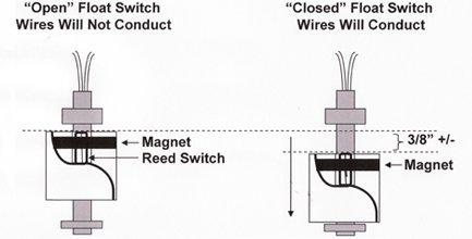 Magnetic Reed Liquid Level Sensors_448752642