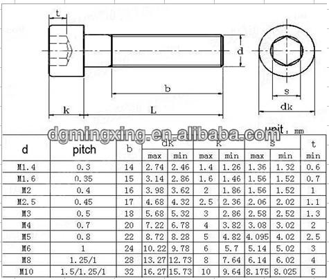 En moreover 1797 together with Shear Keys o together with Product detail pt01 together with Ja. on product detail