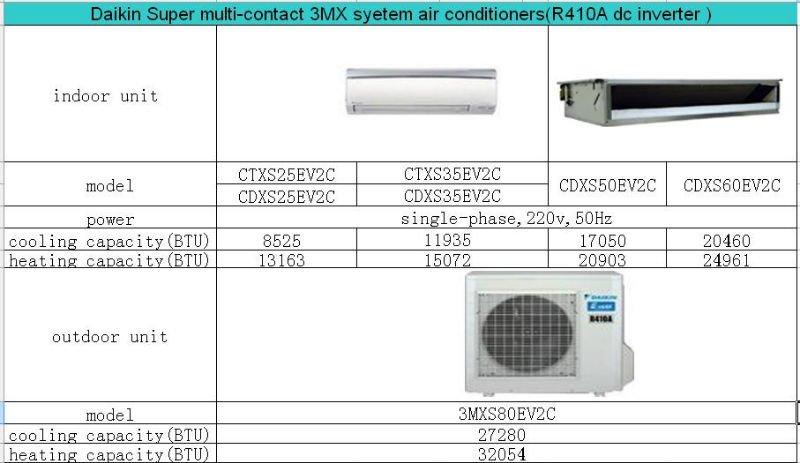 daikin r410a inverter multi split air conditioner outdoor
