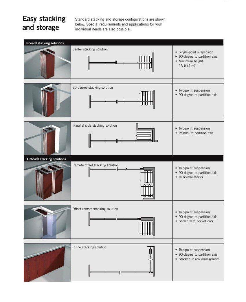 Foldable Wall Rotation Wall Motor Moving Partition Divider