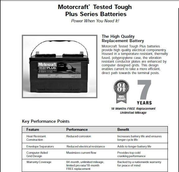 Motorcraft Tested Tough Plus Buy Ford Motorcraft Parts