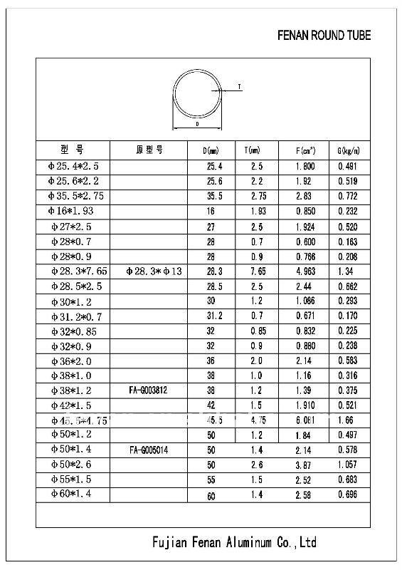 Fenan aluminium profile for tubes round rectangular tube