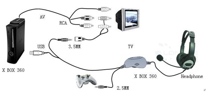 Наушники xbox 360 схема