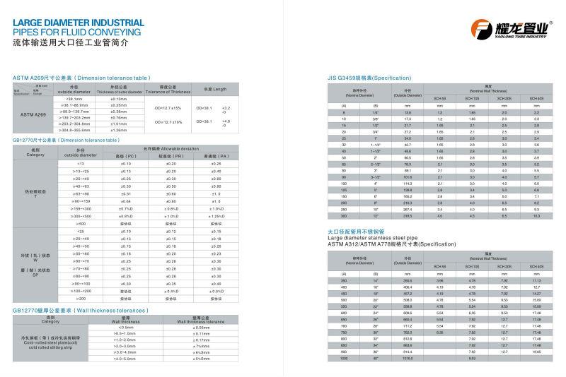 ansi pipe schedule chart pdf