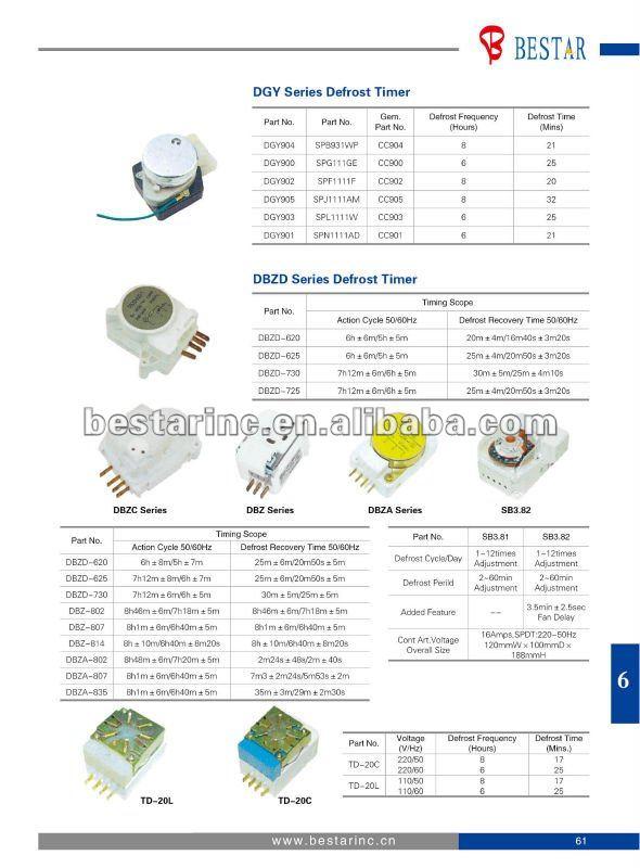 sankyo defrost timer wiring diagram whirlpool dryer wiring diagram elsavadorla