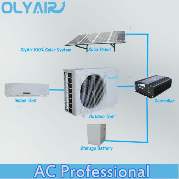dc 48v inverter wall split type air conditioner 100 solar air conditioner buy air conditioner. Black Bedroom Furniture Sets. Home Design Ideas