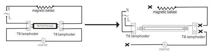 Ul T5 Retrofit Kits To T8 T10 T12 T8 To T5 Conversion Kits