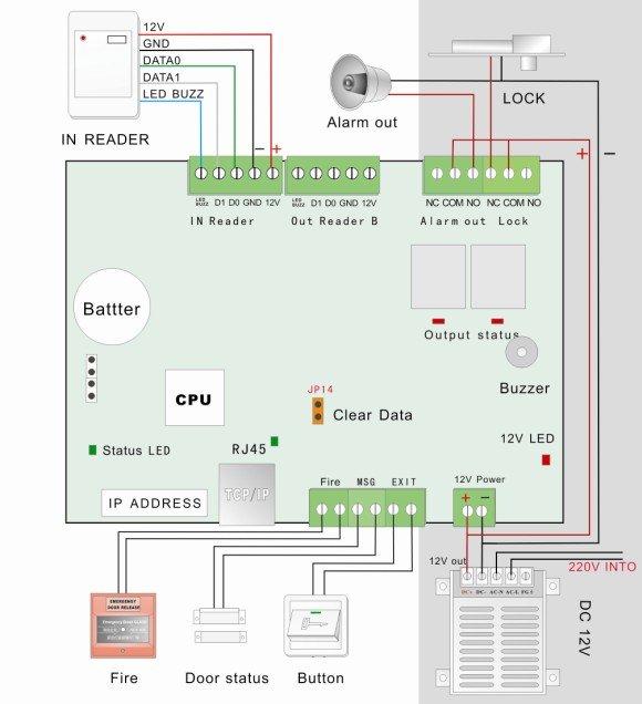 Door Access Control System Wiring Diagram: Access Control System Wiring Diagram - Wiring Diagram Optionrh:13.degt.berndt-translations.de,Design
