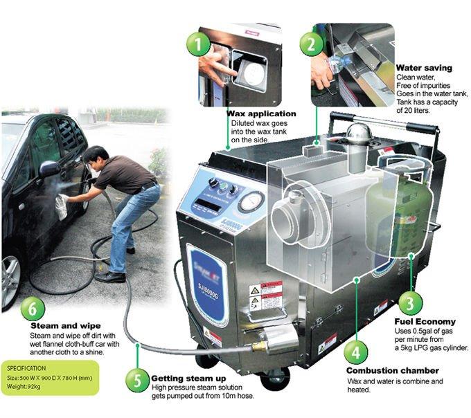 Car Wash Steam Jet Wash Buy Steam Car Wash Steam