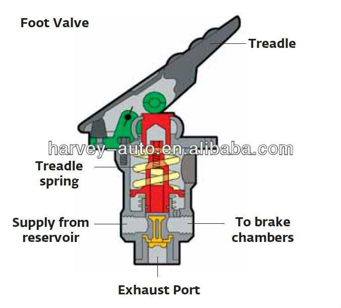 Hv-b03 E-6 Brake Valve With Pedal   Mc 838211