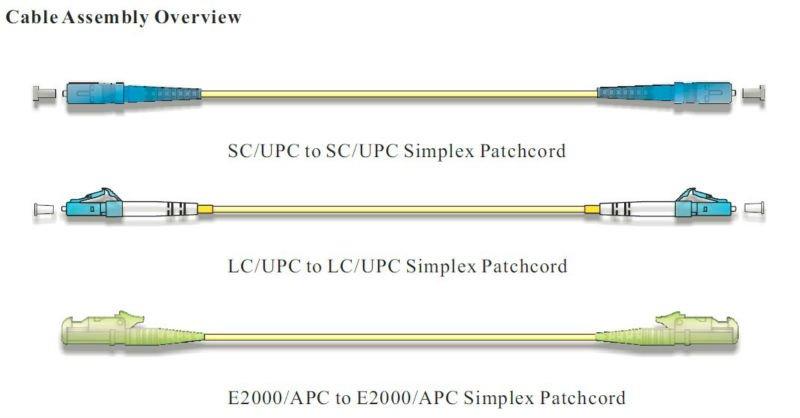 900um Fiber Optic Cable