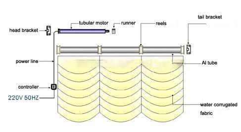 Roman Blinds Mechanism Ready Made Curtain Roman Blinds
