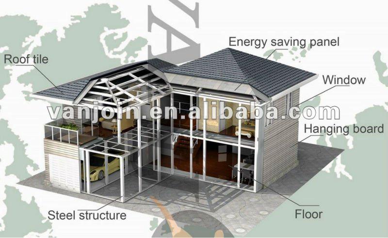 Best House Construction Plan India Ideas - 3D house designs ...