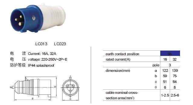 industrial plug wiring diagram industrial image ip44 plug wiring diagram ip44 database wiring diagram images on industrial plug wiring diagram