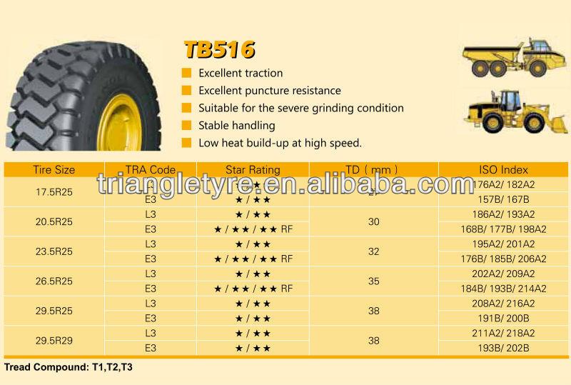 Triangle Brand Off The Road Otr Tire Tb516 29 5r25 View