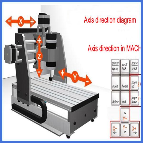 circuit cutting machine