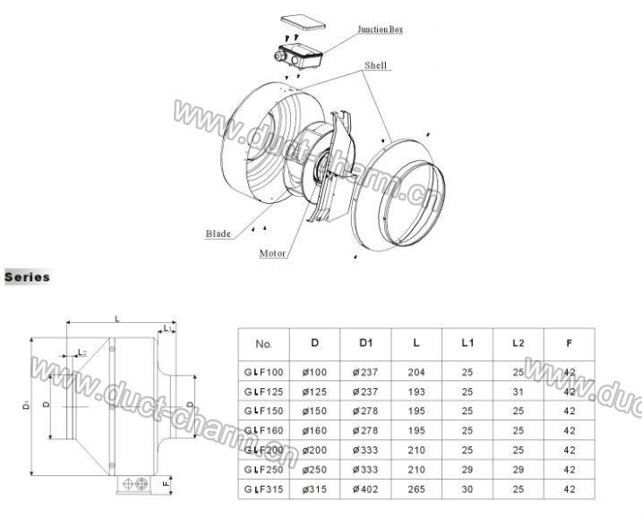 Inline Fan Structure : Duct fan inline for greenhouse grow tent hydroponics