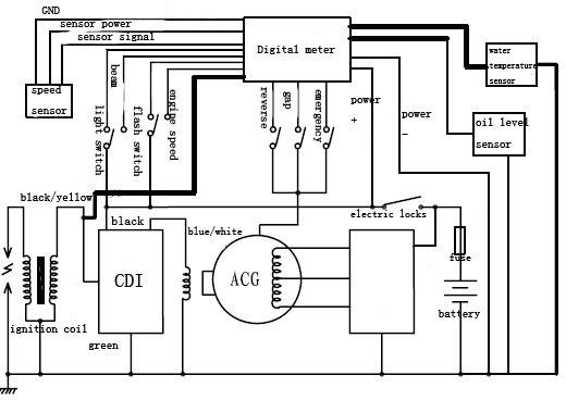 jt250-30 atv digital meters motorcycle parts