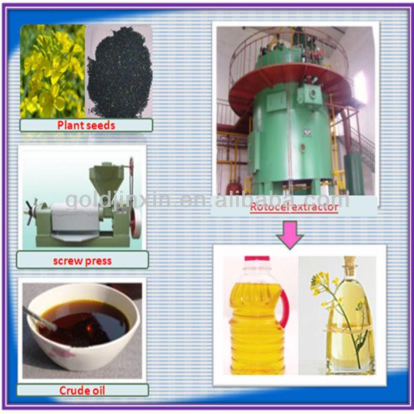 salad oil production process