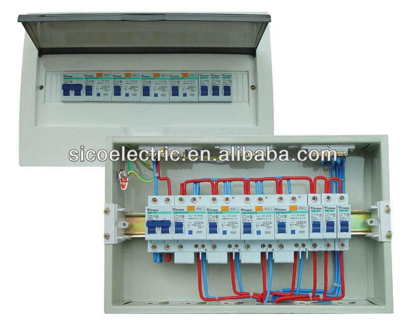 Modern Home Breaker Panel Mold - Wiring Ideas For New Home ...