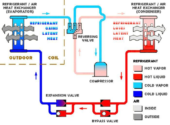 613519272_031 heat pump water source air conditioner, view heat pump air