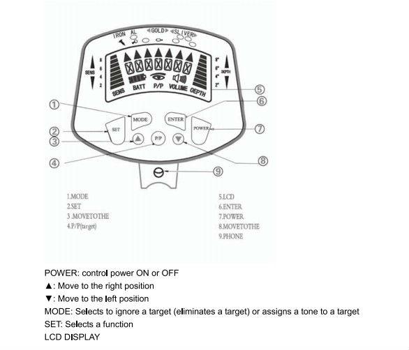 md 3006 metal detector manual