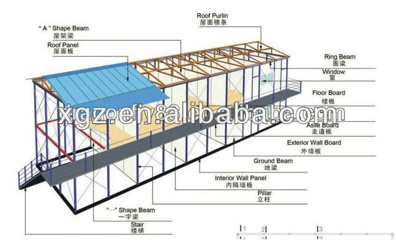 Pitched roof steel structure prefabricated house