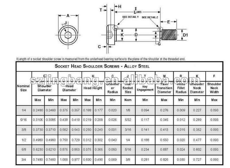 Standard Bolt Chart Sha excelsiororg