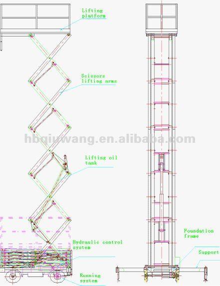 Electric Scissor Lift 6m Height In U A E Buy Electric