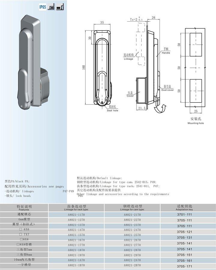 Cabinet cam handle rod lock buy rod lock handle rod lock for Cam lock kitchen cabinets