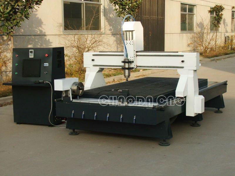 cmc machine