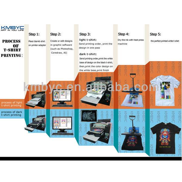 pretreatment machine t shirts