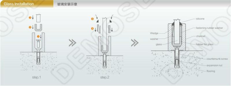 Indoor U Channel Frameless Glass Railing - Buy Frameless ...