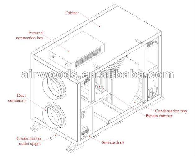 high efficiency heat recovery fresh air mcquay ventilator view mcquay ventilator holtop
