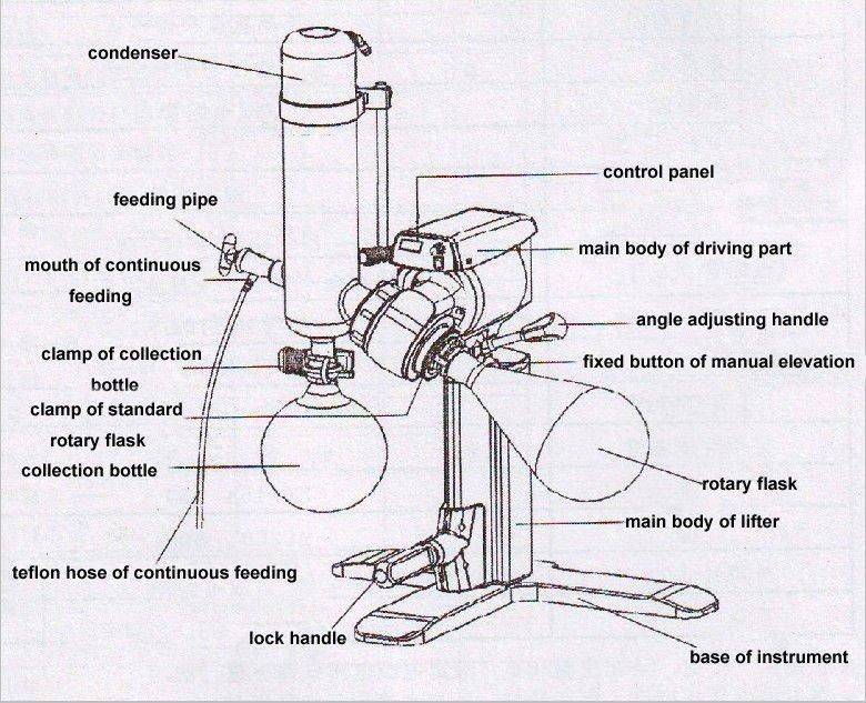 vacuum system design