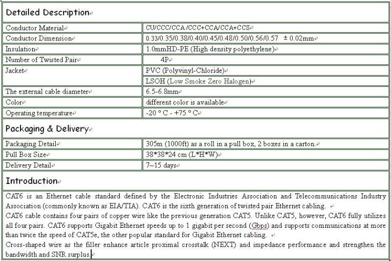 Cat6 Cable Color Code Details - Somurich.com