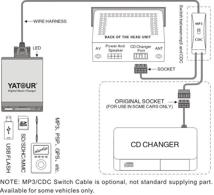 схема подключение cd чейнджера