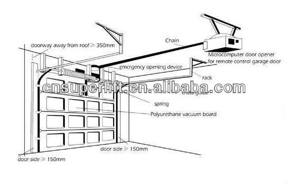 Residential Sectional Garage Door : Overhead sectional garage door with ce certification