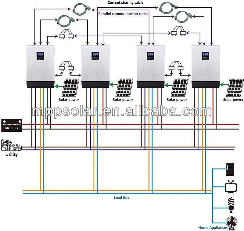 5kw Solar Inverter 4kw 48v Solar Ups Off Grid Inverter 48v