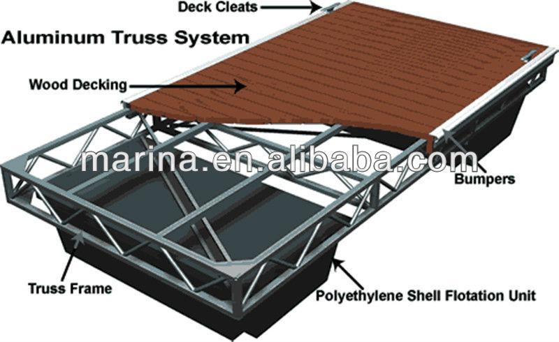 FeatherLITE Standard Duty Aluminum Docks