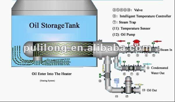 Kwmy10 50 1 0 Oil Storage Tank Suction Heater Heat
