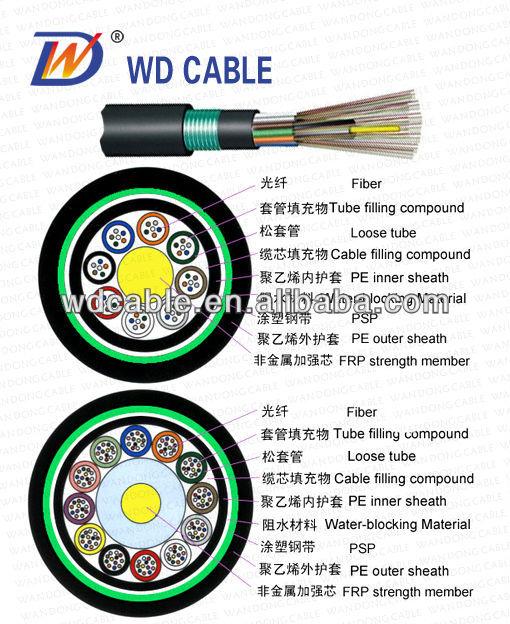 Gyfta53 Optic Fiber Multiway Price 4 Core Multimode Fiber