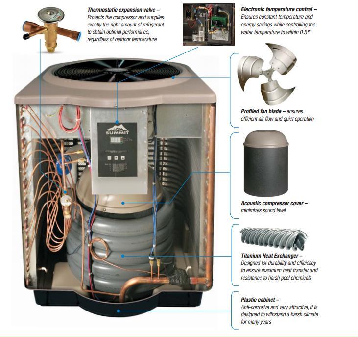 Air Source In Ground Swimming Pool Heat Pump Buy Air