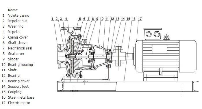 xr5 drive shaft fix pdf
