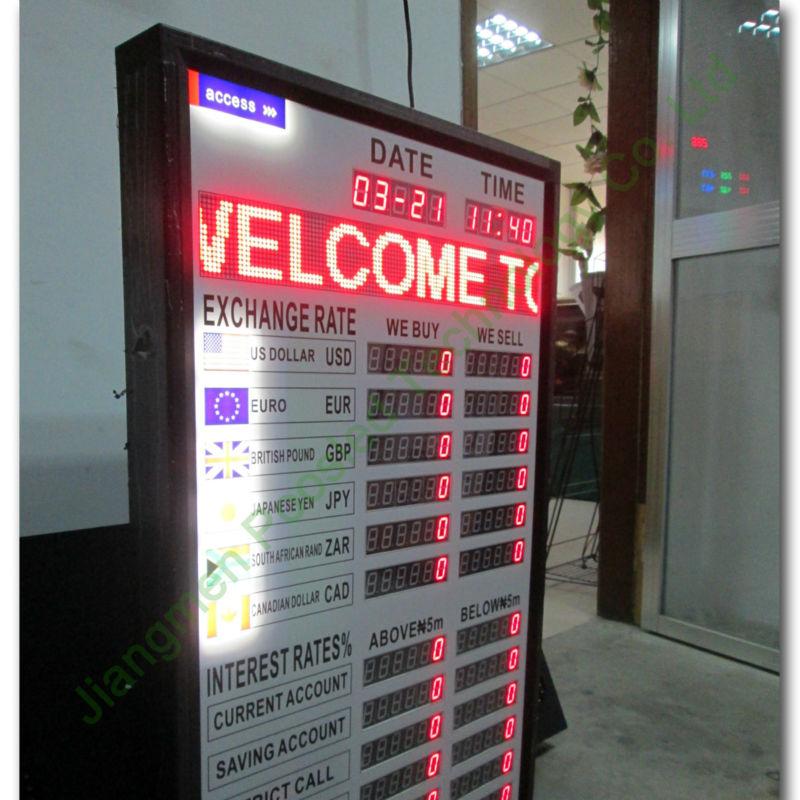 City forex exchange rates
