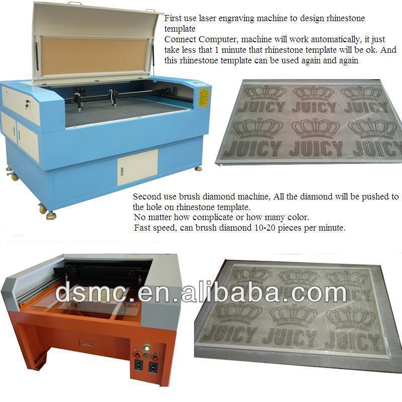 rhinestone template making machine