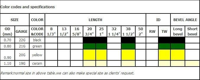 needle gauge size steroids