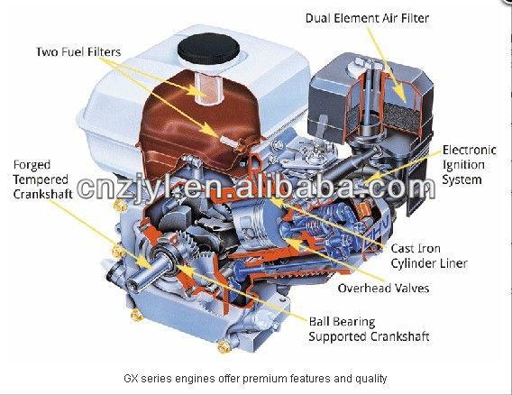 honda gx200 water pump manual