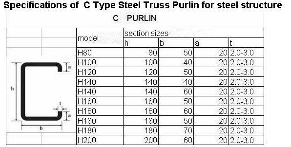 Metal Stud Framing Sizes : Galvanized steel roof metal frame drywall stud buy