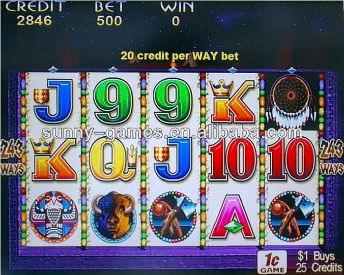 slot machine manufacturers market